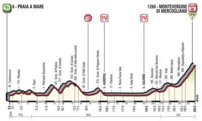 Tappa Giro d'Italia Montevergine
